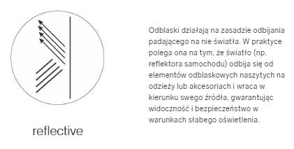 Kurtka chłopięca 4F JKUM001A NIEBIESKA